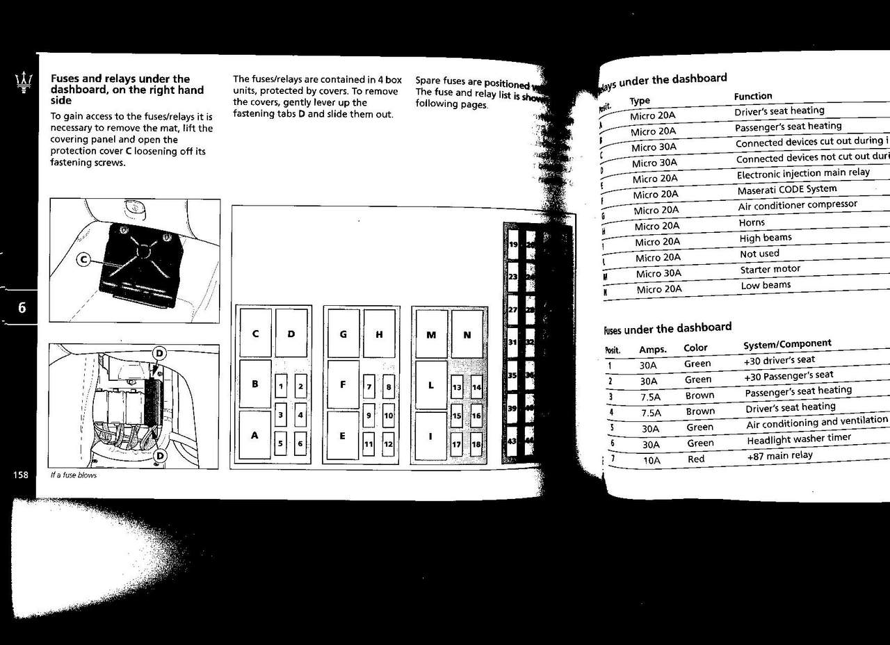 Maserati Fuse Box Detailed Schematics Diagram Eg Under Dash