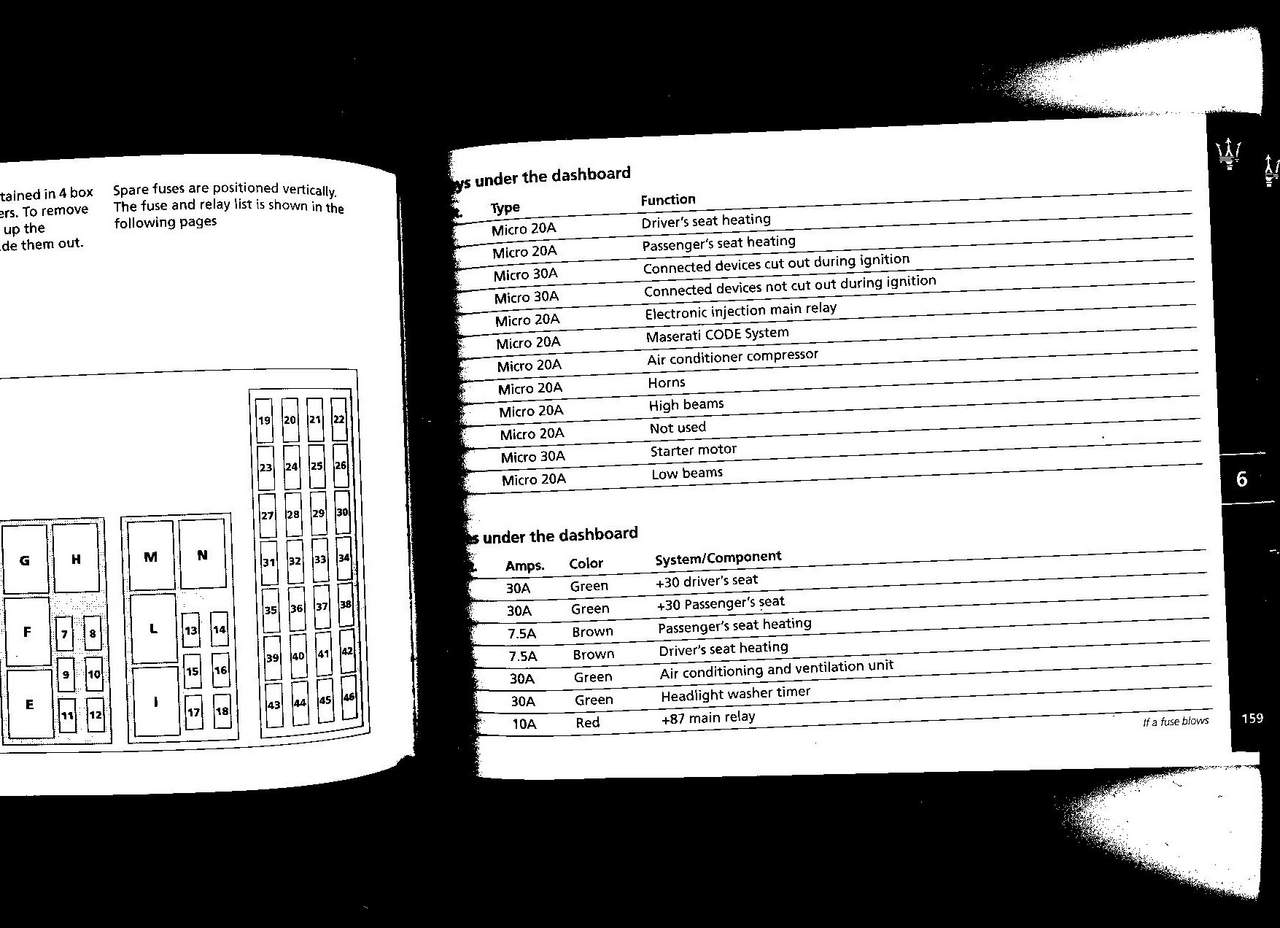 D Fuse Locations Maserati Owners Manual on 2003 Ford F 250 Fuse Box Diagram