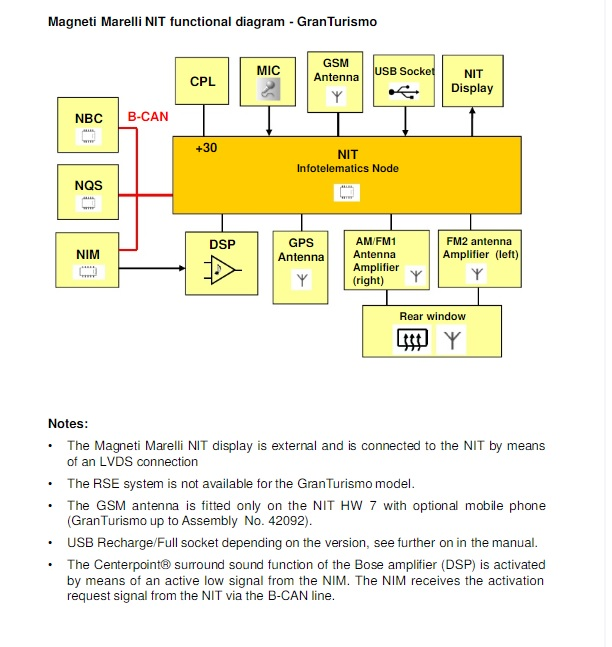 bose amp wiring diagram or pinout needed maserati forum click image for larger version soundconnection jpg views 188 size 106 1